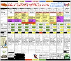 Trip Planner Cost Travelng Spreadsheet Worksheet Excel Vacation Planner Template Doc