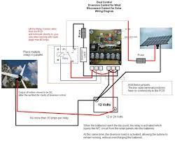 home wind turbine wire diagram home wind turbine wiring diagram Wind Turbine Wiring Diagram #29