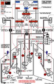 737 fuel air tycoon online wiki fandom powered by wikia schemefuel 737 fuel diagram