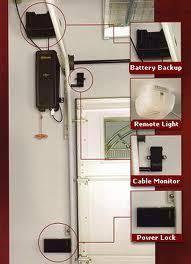 jackshaft garage door opener model 3800 from chamberlain liftmaster