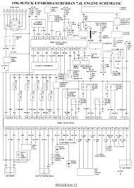 1994 gmc k1500 wiring diagram vehiclepad 1999 chevrolet truck k1500 1 2 ton p u 4wd 5 7l fi ohv