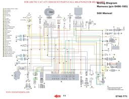 wiring for 99 suzuki 300 most uptodate wiring diagram info • polaris sportsman 300 wiring diagram wiring library rh 86 radiodiariodelhuila co 99 suzuki vitara 99 suzuki bandit 1200