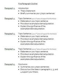Descriptive Essay Topic Ideas Descriptive Sample Essay Lac Tremblant Nord Qc Ca