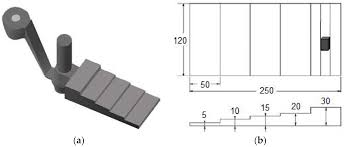 Materials Free Full Text Evaluating The Tensile