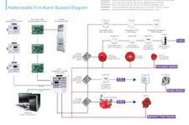gent fire alarm system wiring diagram 4k wallpapers sprinkler tamper switch wiring diagram at Fire Alarm Flow Switch Wiring Diagram