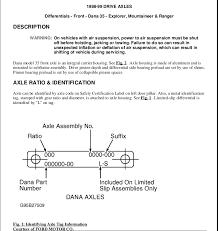 Dana 35 Gear Ratio Chart 1996 Ford Explorer Service Repair Manual