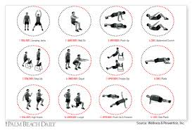 Hiit The 7 Minute Workout Plan