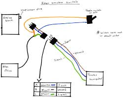 wiring diagram for pontiac bonneville wiring discover your 1992 lincoln town car engine diagram