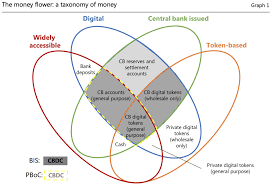 Chinese General Chart First Look Chinas Central Bank Digital Currency Binance