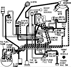 1983 chevy factory installed you have the original vacuum diagram ok here ya go graphic chevy man