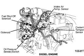 diagram and parts list for snapper riding mower tractor parts diagram dodge 5 9 engine diagram get image about wiring diagram