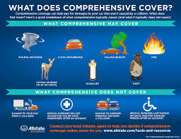 Full Coverage Insurance Quotes Beauteous What Is Comprehensive Insurance Coverage Allstate