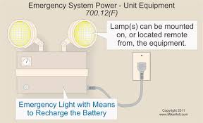 emergency light wiring connection emergency image emergency systems and the nec on emergency light wiring connection