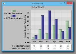Wpf Charting Component And Scientific Net Chart