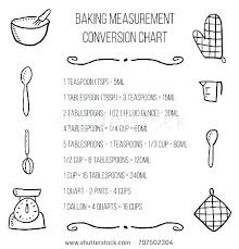 Kitchen Conversion Chart Talkitout Club