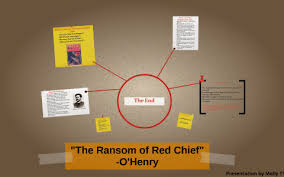 The Ransom Of Red Chief Plot Chart