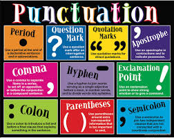 English Chart For Class 10 Punctuation Cbse Class 10 English Grammar