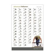 Pilates Wall Chart Wall Chart Advanced Reformer