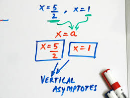 find vertical asymptotes of a rational function