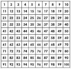 Image Of Number Chart 1 100 Number Chart 1 100 100 Chart Printable Printable Numbers