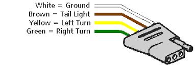 7 wire plug diagram wirdig wiring harness diagram on 7 wire trailer wiring harness diagram