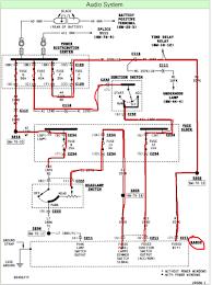 1996 dodge dakota radio wiring best secret wiring diagram • 1996 jeep cherokee wiring diagram electrical schematic 1996 dodge dakota stereo wiring diagram 1996 dodge dakota