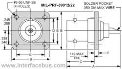 engineering dictionary radar definitions bnc connector panel mount bnc connector
