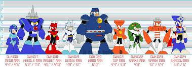 Robot Size Chart Mega Man 3 Size Chart By Msipher Mega Man Mega Man 3