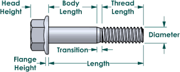 Metric Flange Bolts Partial Thread Din 6921 Zinc Plated