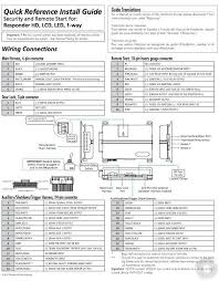 viper alarm wiring diagram wiring diagram viper alarm wiring diagram images