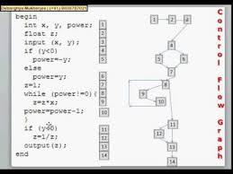 control flow graph   youtubecontrol flow graph