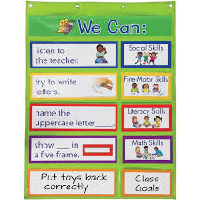 Social Skills Chart Early Learning Objectives Pocket Chart