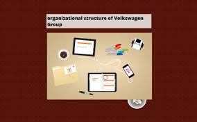 Organizational Structure Of Volkswagen Group By Chandru Cam