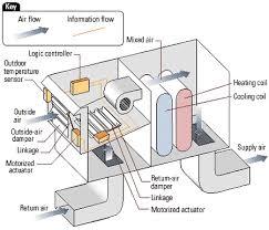 motor starting capacitor wiring diagram wirdig motor wiring diagrams likewise 3 phase motor capacitor wiring diagram