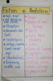 Fiction Vs Nonfiction Anchor Chart Teamwork And Giveaways To Check Out Fiction Anchor
