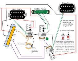 potential wiring diagram for hhh strat strat hhh split coil wiring diagram jpg views 4050 size 91 9