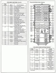 skoda octavia fuse box diagram 2003 ford explorer details fit skoda fabia cigarette lighter fuse location at Where Is The Fuse Box On A Skoda Fabia