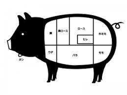 豚肉の部位のシルエットイラスト イラスト無料かわいいテンプレート