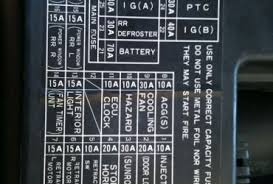 honda gcv160 carburetor diagram wedocable astra 2008 saturn astra fuse box diagram opel bo fuse box diagram fuse
