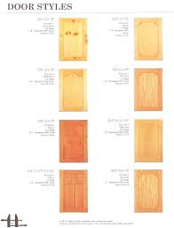 cabinet panel styles flat kitchen doors bamboo raised panel cabinet door styles84 panel