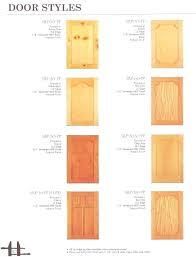 raised panel cabinet door styles. Raised Panel Doors Style. Cabinet Door Types Gallery Design Modern Styles
