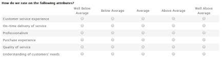 Survey Questions Examples And Sample Survey Questions Questionpro
