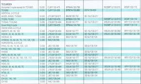 Kohler Spark Plug Conversion Chart 56 Rare Autolite Spark Plug Cross Reference Chart