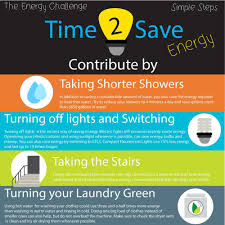 energy conservation posters in malayalam acfm energy conservation essay energy conservation essay in malayalam 1000 x 1000