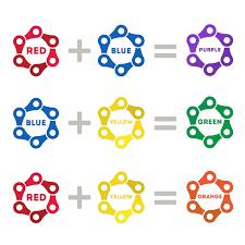Introducing The Infosec Colour Wheel Blending Developers
