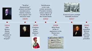 John Quincy Adams Presidency Chart A New Political Style From John Quincy Adams To Andrew