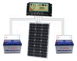 12v solar panels charging kits for caravans motorhomes boats connection diagram for 60w 12v photonic universe dual battery solar charging kit