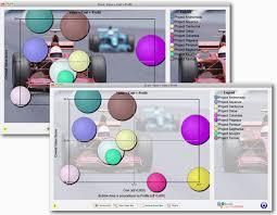 2012 Bubble Chart Pro