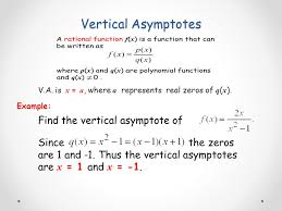 thus the vertical asymptotes are x