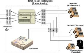pbx system wiring diagram pbx image wiring diagram total recall manual 3 installing total recall on pbx system wiring diagram